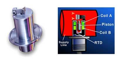 Cambridge Viscosity Electromagnetic In-Line Sensor
