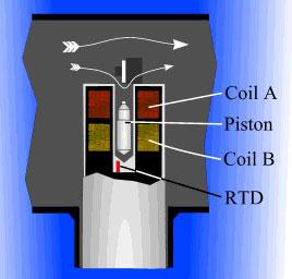 cutaway drawing of sensor