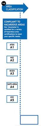 Config guide step 4