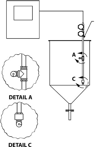 diagram of blending tanks with two sensors installed at top and bottom